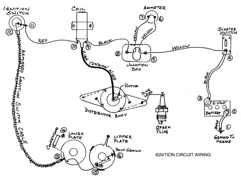 wiring diagram for 1930 model a ford