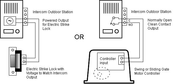 electric gate motor wiring diagram
