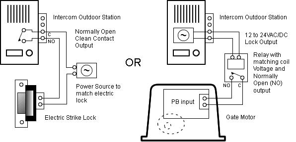 electric gate intercom wiring diagram