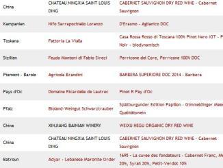 saint louis ding ningxia bainian xinjiang seventh international organic wine awards 2016 screen shot