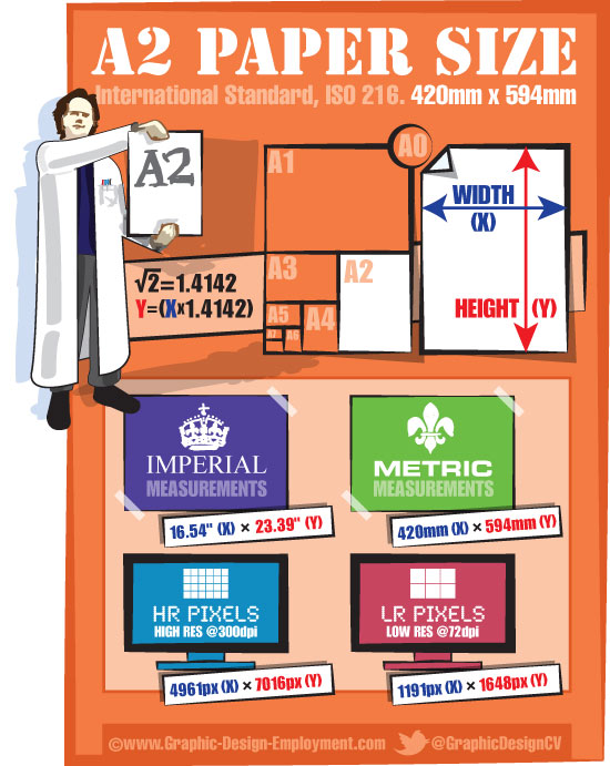 A2 paper dimensions Free infographic of the ISO A2 paper size
