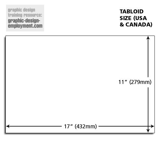 Paper Dimensions - resume paper size