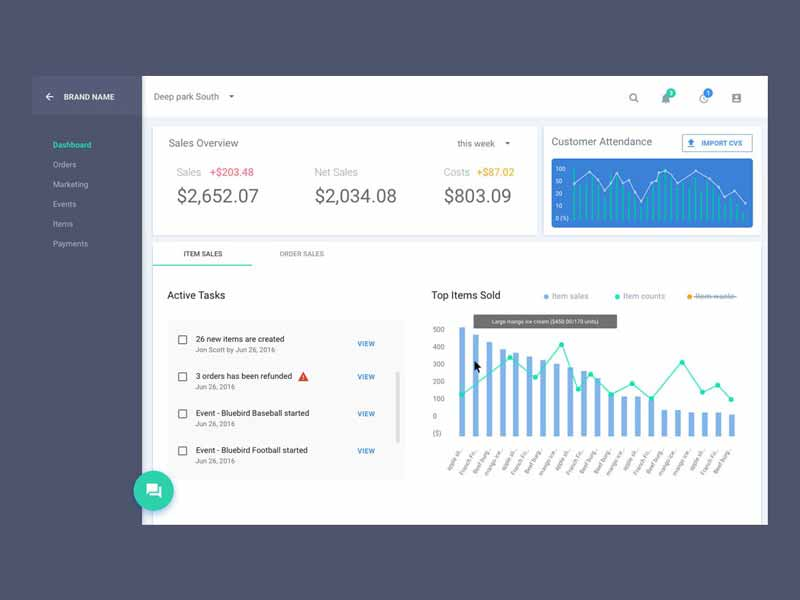 5 Free Dashboard Templates PSD Get it now - GraphicSlot