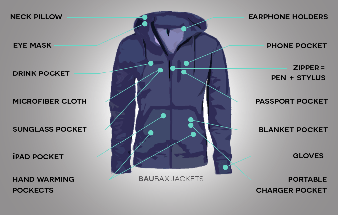 Features on the BauBax travel jacket