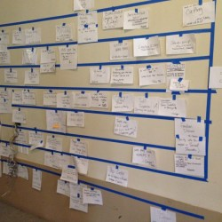 A wall with classes for the Los Angeles GRUE 3