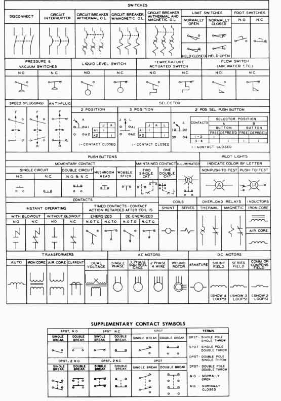 Wiring Diagram Symbols Hvacr Wiring Diagram