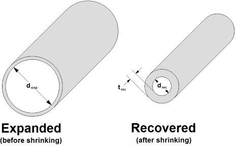 Heat shrink Tubing Users Guide Whitepaper Grayline LLC