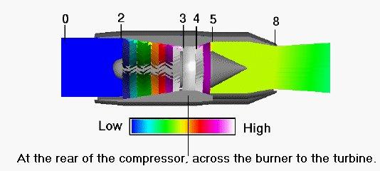 Beginner\u0027s Guide to Propulsion Turbine Engine Identification - Answers