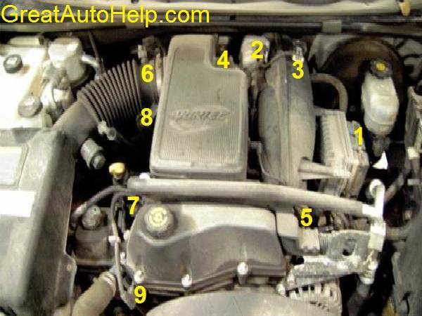 42L Inline 6 Cylinder 4200 Engine Sensor Location Pictures