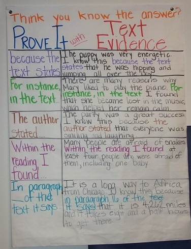 Where\u0027s Your Proof?\u201d Teaching Kids to Use Evidence The Great Books