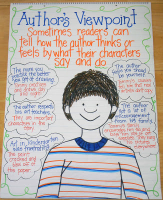 Textual Evidence Anchor Charts The Great Books Foundation - anchor charts