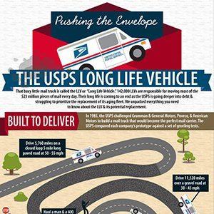 USPS-LLVs
