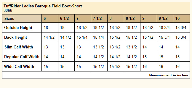 TuffRider Breeches Size Charts Boots - Great Lakes Tack
