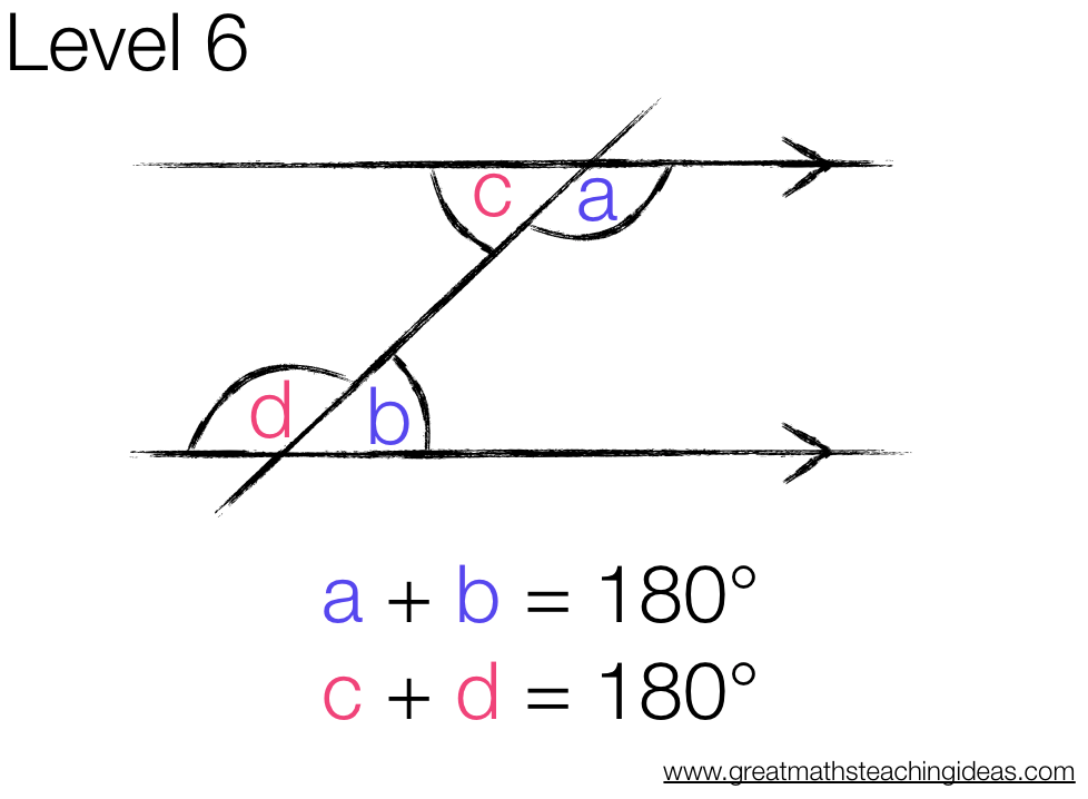 Angle fact flashcards (including circle theorems)