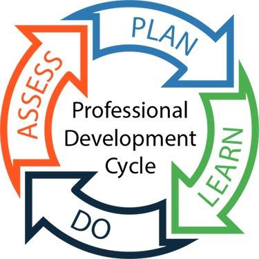 GNPS Professional Development / GNPS PD Plan