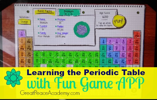 Atomidoodle: A Fun Periodic Table Game App | Great Peace Academy