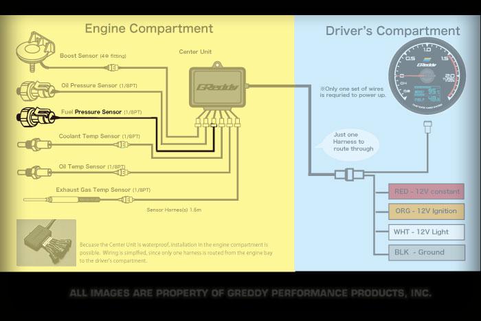 Greddy Wiring Harness Wiring Diagram