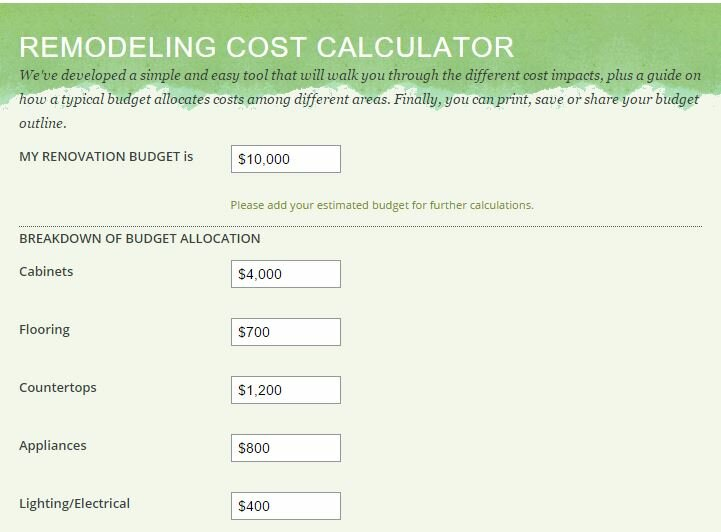 Kitchen Remodeling Cost Calculator - Green Builders GRP LLC