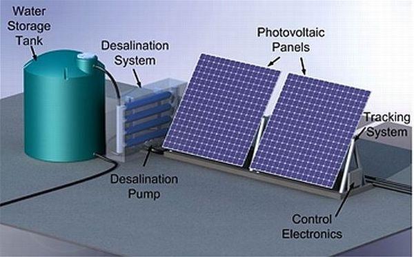 MIT solar powered desalination system