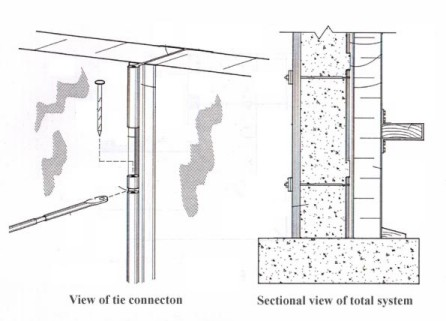 Green Home Building Insulated Concrete Forms - Concrete Wall Insulation