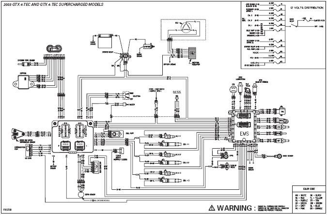 Sea Doo 587 Wiring Diagram Control Cables  Wiring Diagram