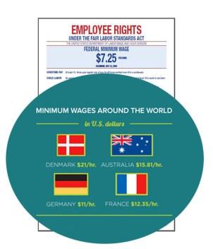 wageworld
