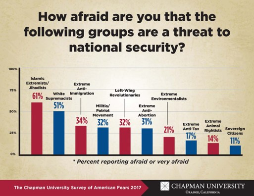 National-Security-Groups-web