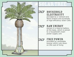 solar tree 1 58gTd 69 300x232 Solar Tree   An Artificial Tree to Produce Clean Electricity from Wind and Sun