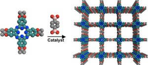 newmolecular 300x132 New Organic Framework for More Efficient Graetzel Solar Cells Discovered