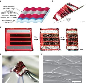thinnest solar cell spider silk 300x287 New 1.9µm Solar Cell Thinner Than Spider Silk, Can Be Bent Around Human Hair