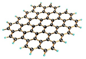 graphene 300x205 LITX G700, The Graphene Additive That May Boost Electric Car Batteries