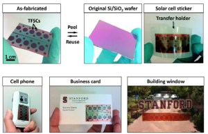 applications 300x194 Thin Film Solar Cells to Get Printed on Water: New Technology