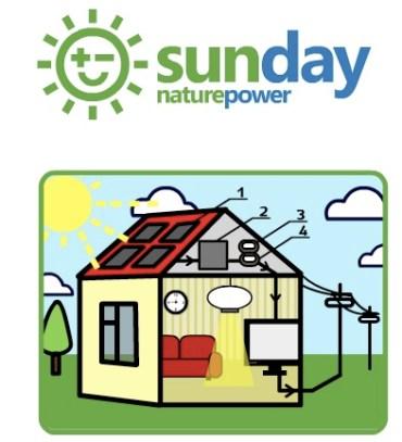 """Sunday Solar to Build Large Solar Array on """"Damaged"""" Negev Land"""