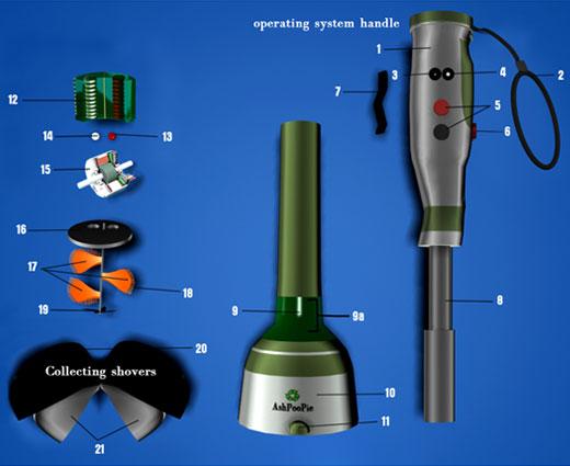 cleantech, wastewater treatment, human waste, sewage, Israel, Aspoopie, Paulee CleanTec