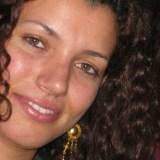 Inji El Abd – Egypt