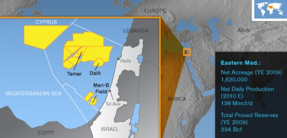 israel natural gas lebanon