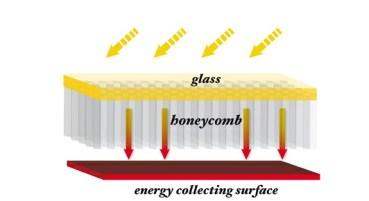 TIGI's Honeycomb Solar Collector Wins Big Euro Award