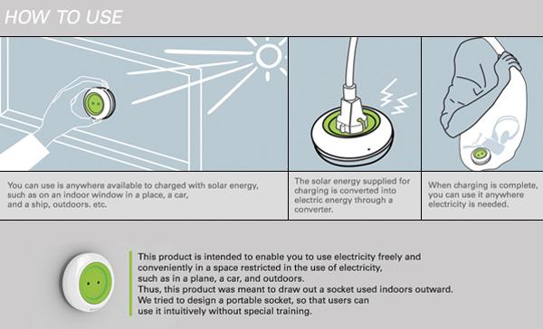 solar socket window energy portable power for iphone
