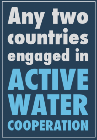 Water as a tool for peace for Israel, Palestine and Jordan