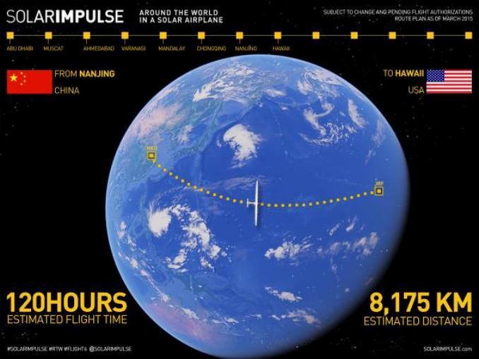 Solar Impulse flying longest leg of round-the-world-journey