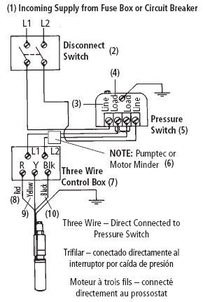 Red Jacket Submersible Pump Wiring Diagram Wiring Diagram Library