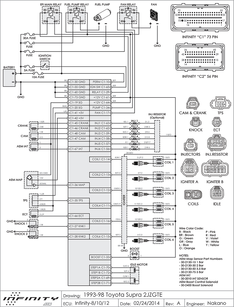 aem wiring diagram pin out