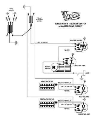 GRETSCH Does anybody agree with this wiring project? Gretsch-Talk