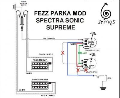 gretsch synchromatic wiring diagram