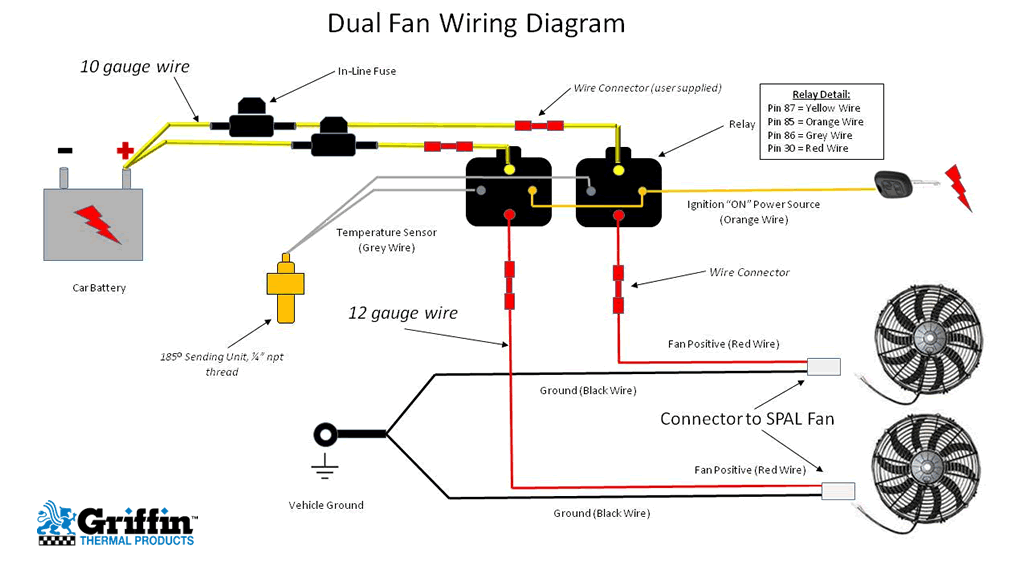 ac wiring dual electric fans
