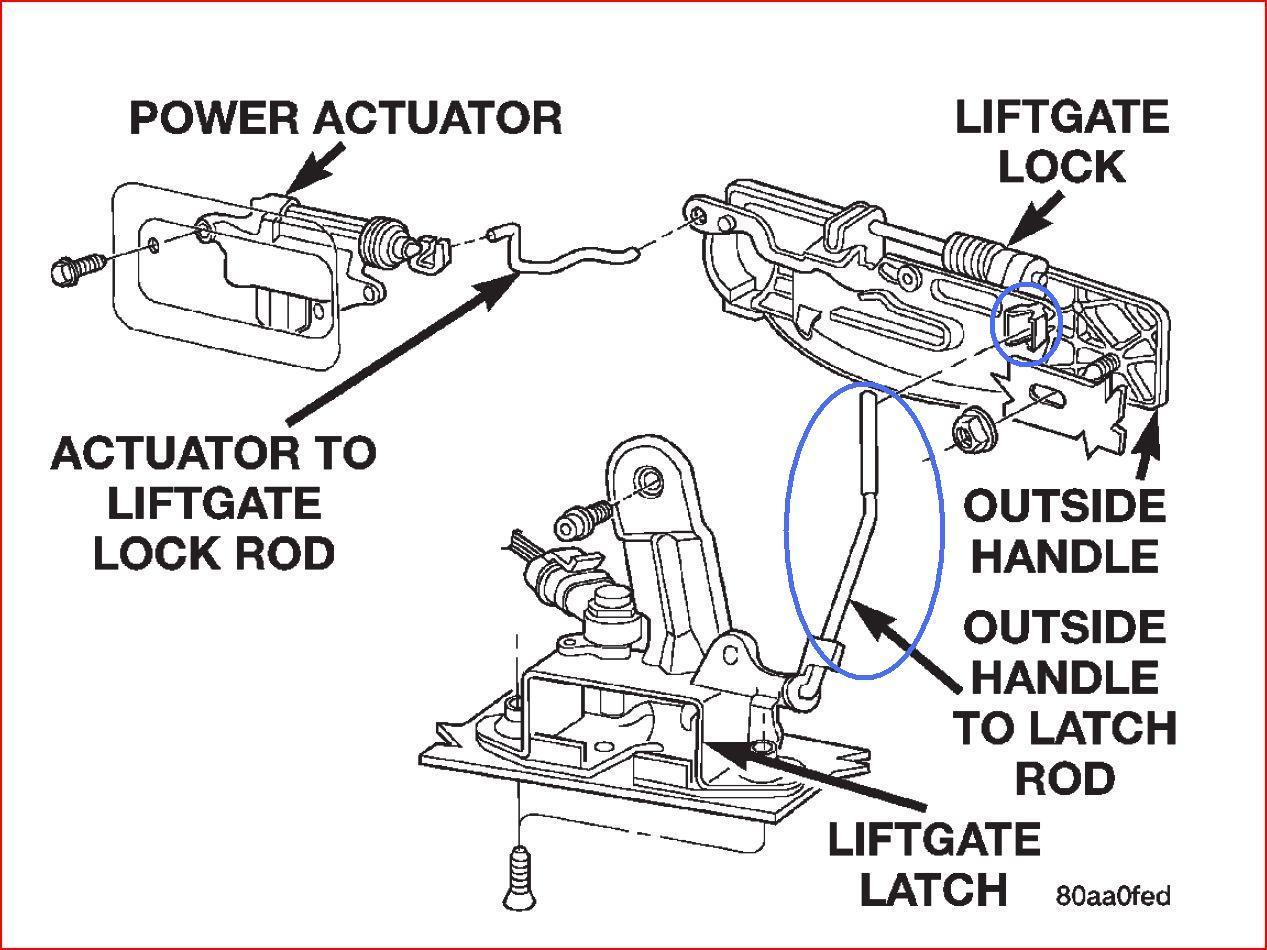 square d fuse box latch