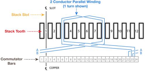 armature wiring diagram