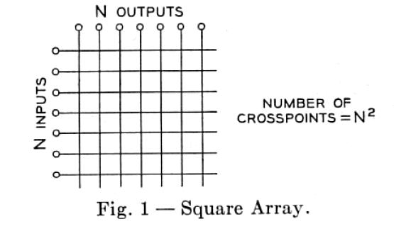 matrix or crossbar switching