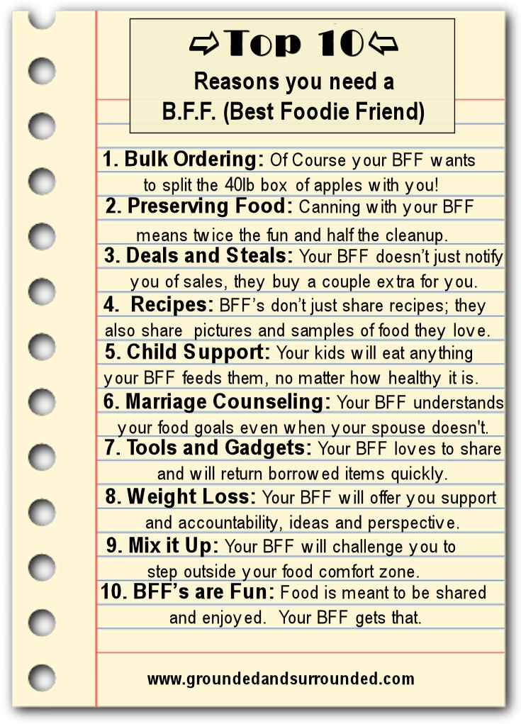 Cute Love Quotes Wallpapers For Him Top 10 Reasons You Need A Bff Best Foodie Friend