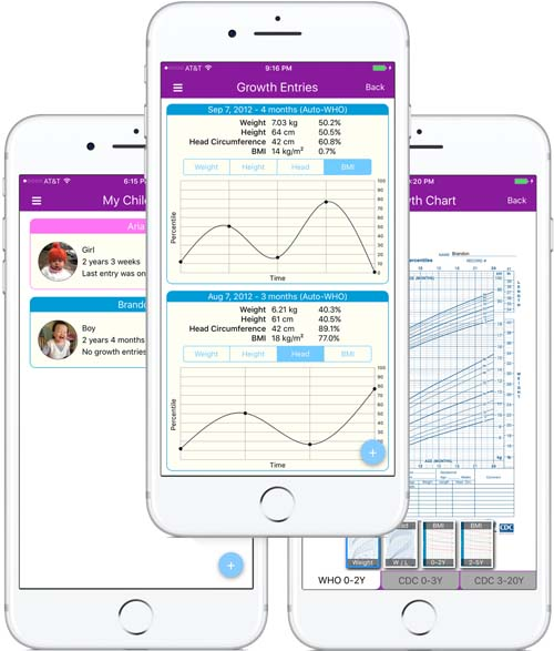 2018 Growth Chart App iPhone Android